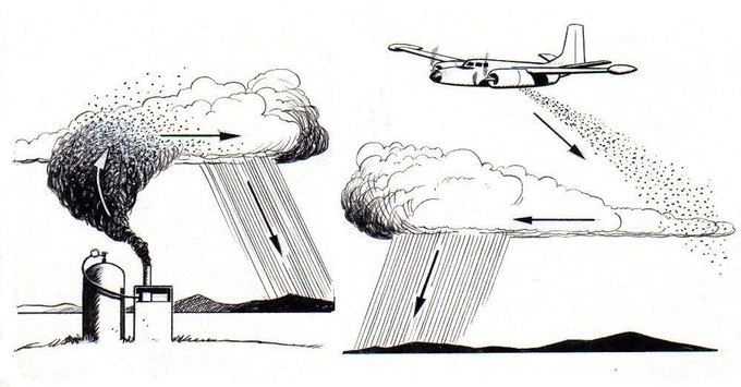 cloud seeding process